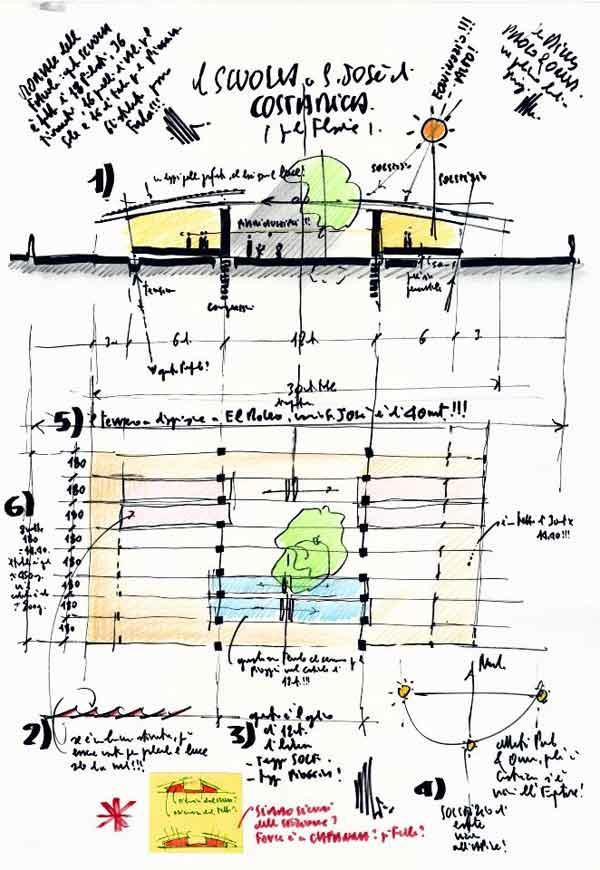 اسکچ رنزو پیانو